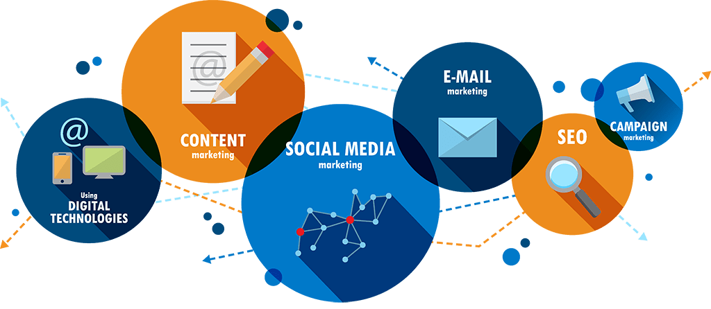 How Can Online Marketing Campaign Help Your Business Grow?